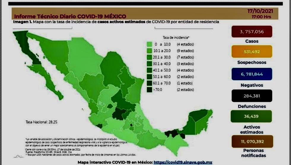 México registró mil 993 casos y 60 muertes por Covid-19 en las últimas 24 horas.